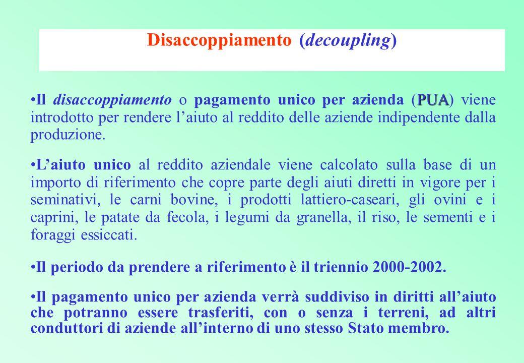 Disaccoppiamento (decoupling)