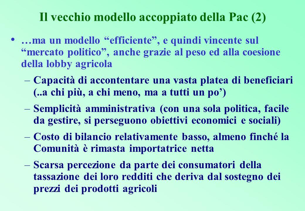 Il vecchio modello accoppiato della Pac (2)