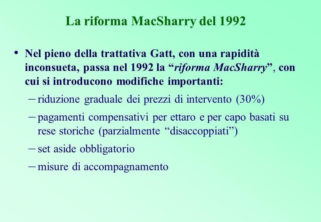 La riforma MacSharry del 1992