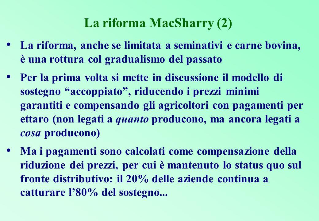 La riforma MacSharry (2)