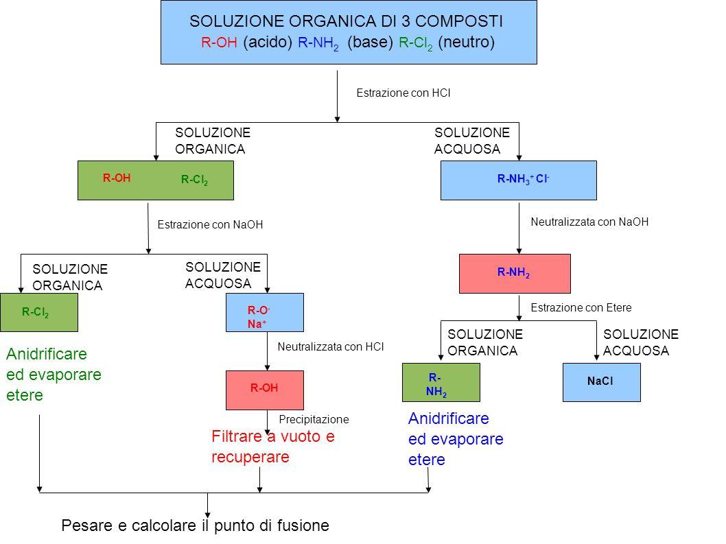 SOLUZIONE ORGANICA DI 3 COMPOSTI