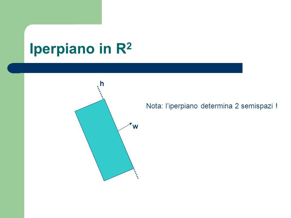 Iperpiano in R2 h Nota: l'iperpiano determina 2 semispazi ! x w x0