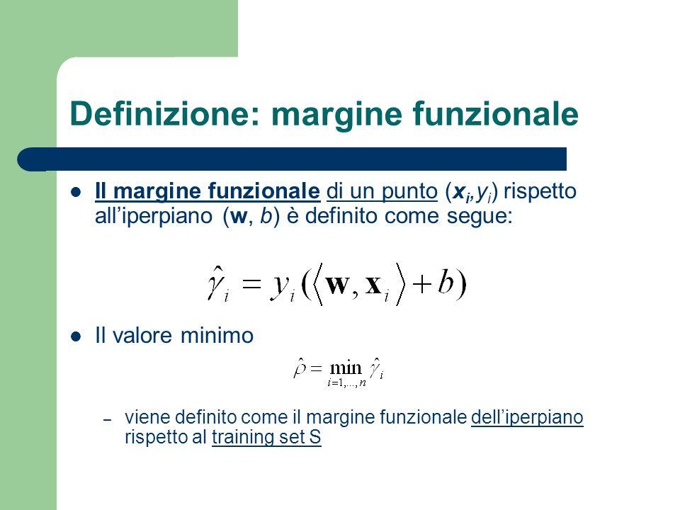 Definizione: margine funzionale