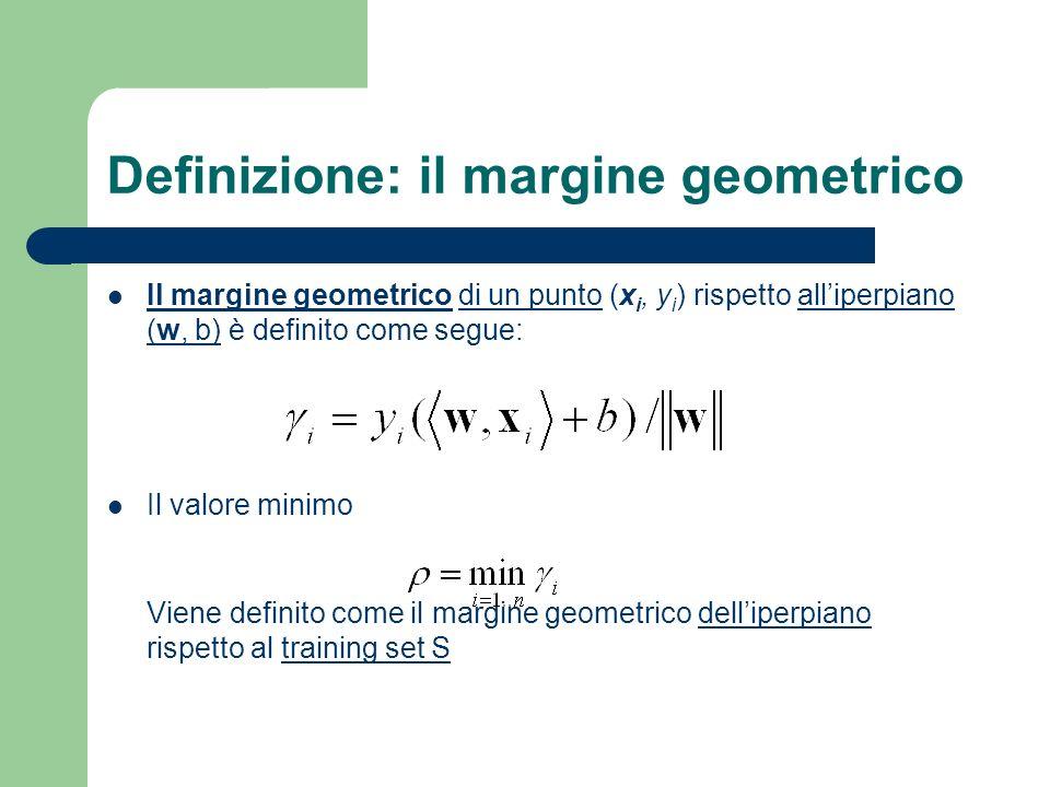Definizione: il margine geometrico