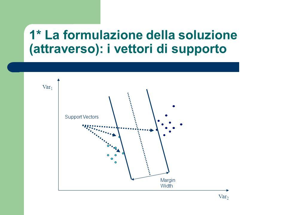 1* La formulazione della soluzione (attraverso): i vettori di supporto