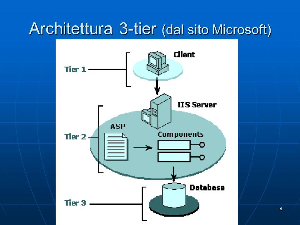 Architettura 3-tier (dal sito Microsoft)