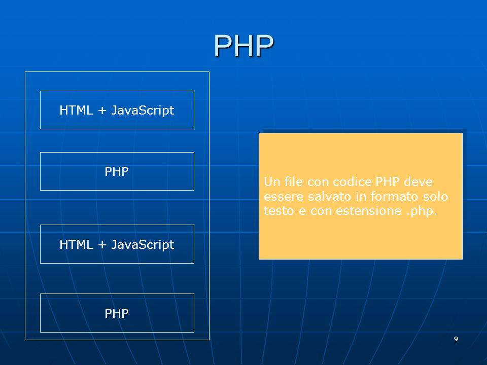 PHP HTML + JavaScript. Un file con codice PHP deve essere salvato in formato solo testo e con estensione .php.