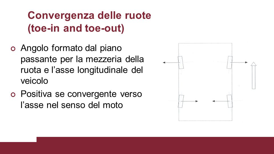 Convergenza delle ruote (toe-in and toe-out)