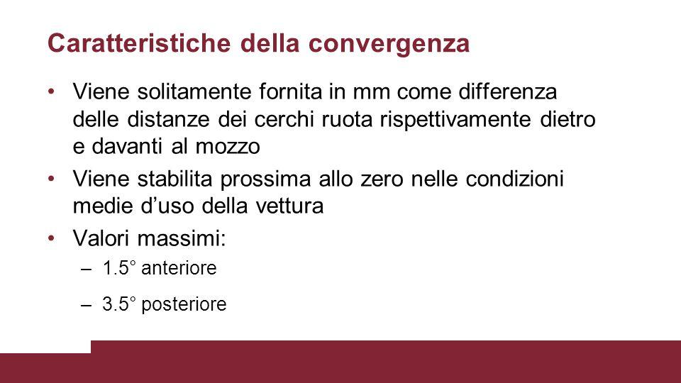 Caratteristiche della convergenza