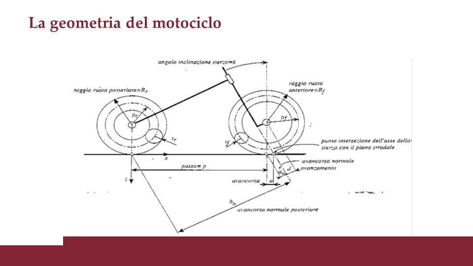 La geometria del motociclo