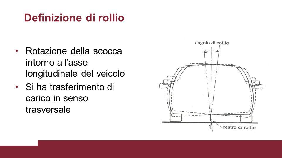 Definizione di rollio Rotazione della scocca intorno all'asse longitudinale del veicolo.