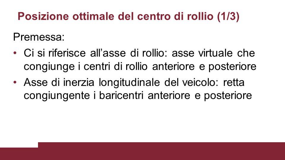 Posizione ottimale del centro di rollio (1/3)