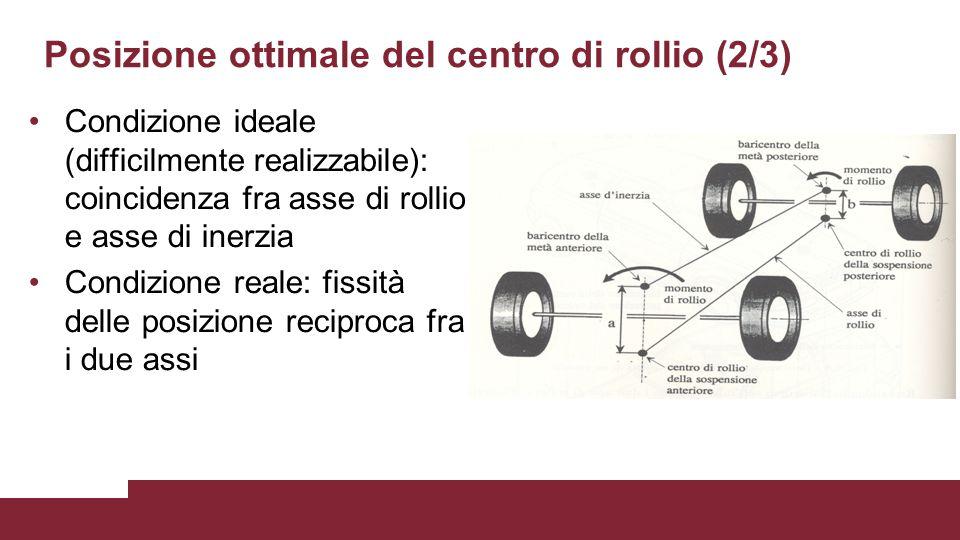 Posizione ottimale del centro di rollio (2/3)