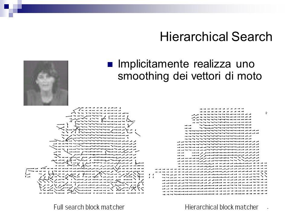 Hierarchical Search Implicitamente realizza uno smoothing dei vettori di moto