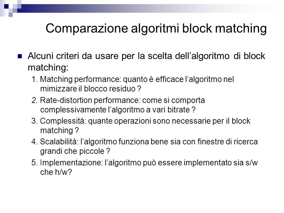 Comparazione algoritmi block matching