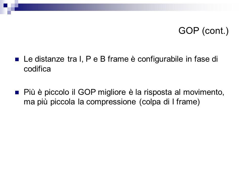 GOP (cont.) Le distanze tra I, P e B frame è configurabile in fase di codifica.