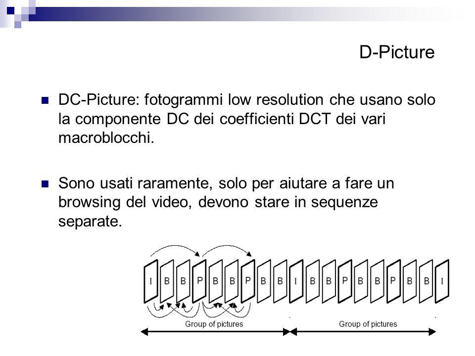 D-Picture DC-Picture: fotogrammi low resolution che usano solo la componente DC dei coefficienti DCT dei vari macroblocchi.