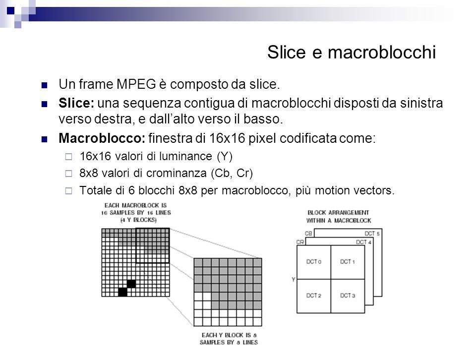 Slice e macroblocchi Un frame MPEG è composto da slice.