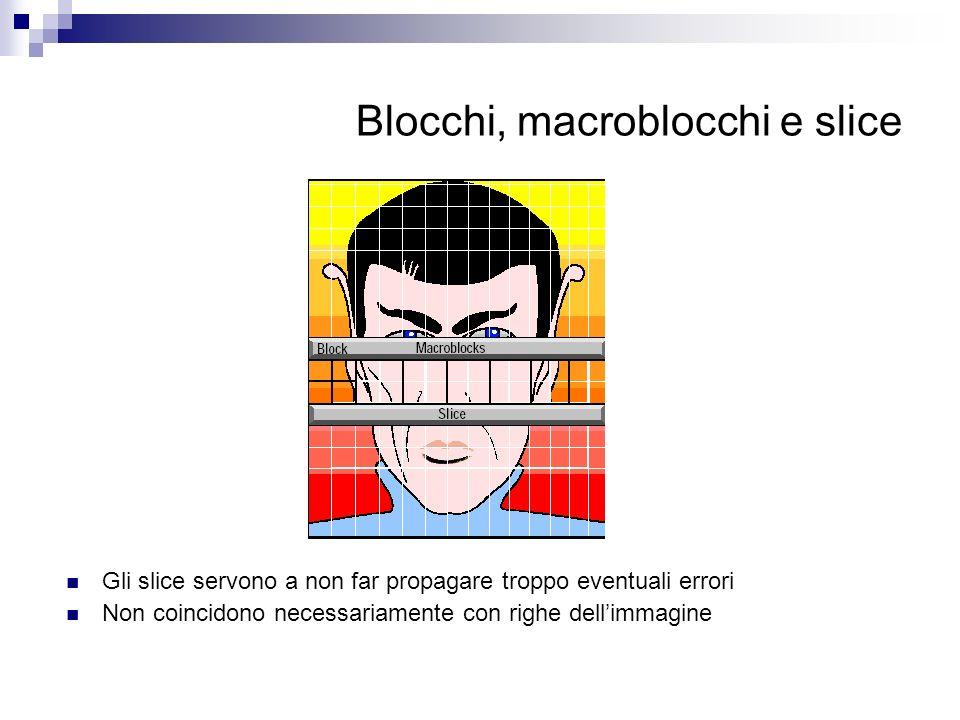 Blocchi, macroblocchi e slice