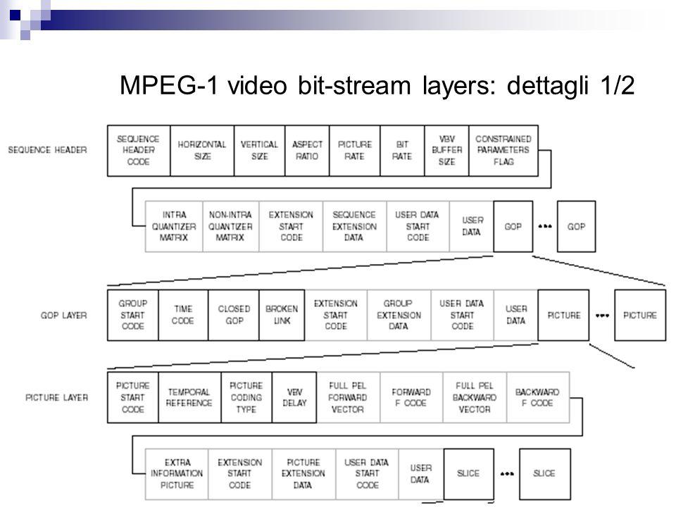 MPEG-1 video bit-stream layers: dettagli 1/2