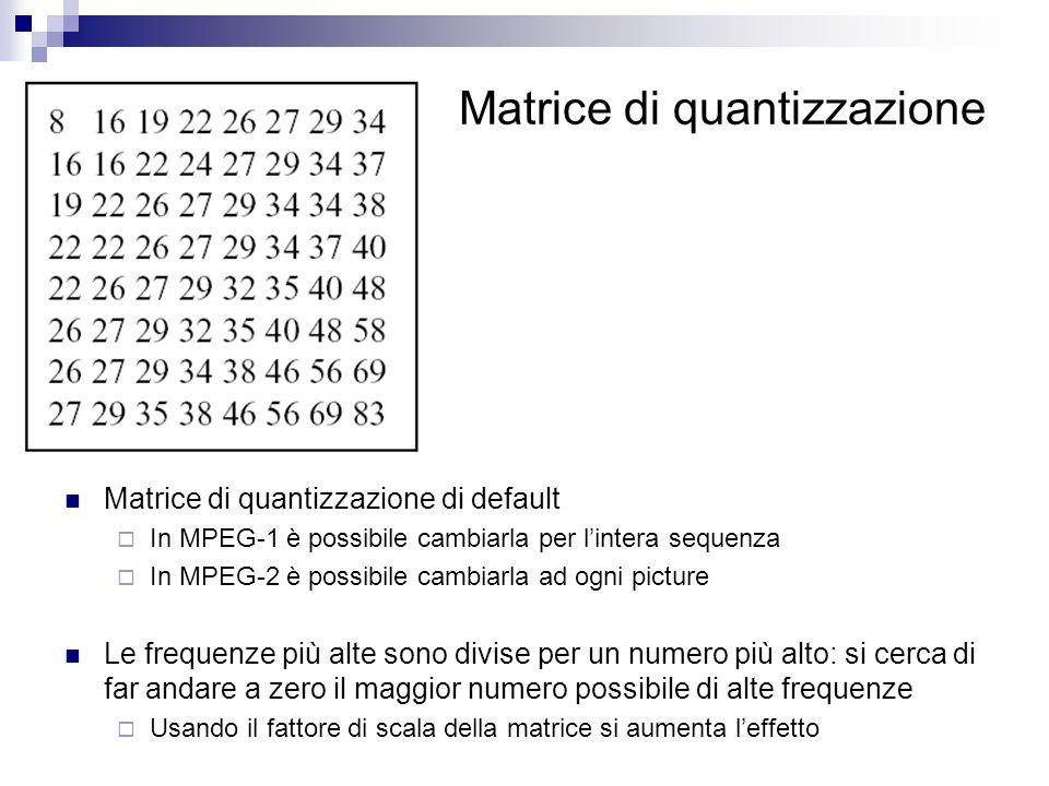 Matrice di quantizzazione