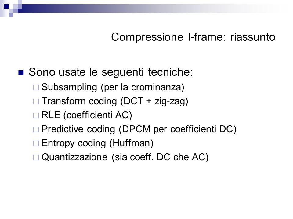 Compressione I-frame: riassunto