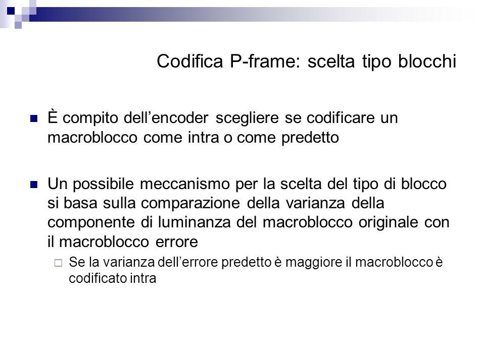 Codifica P-frame: scelta tipo blocchi