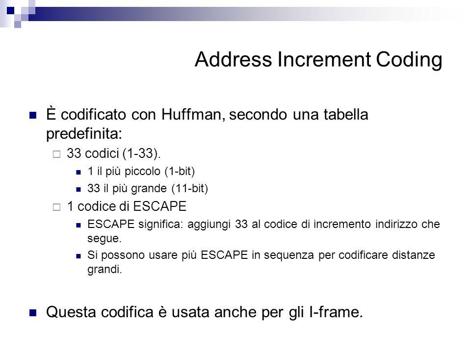 Address Increment Coding
