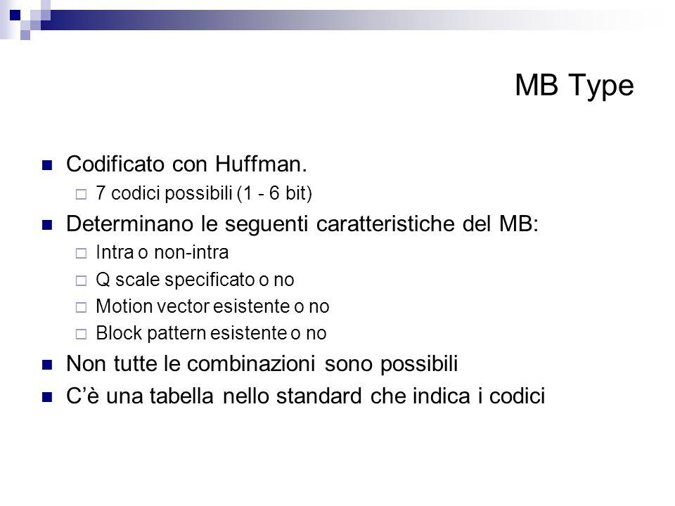 MB Type Codificato con Huffman.