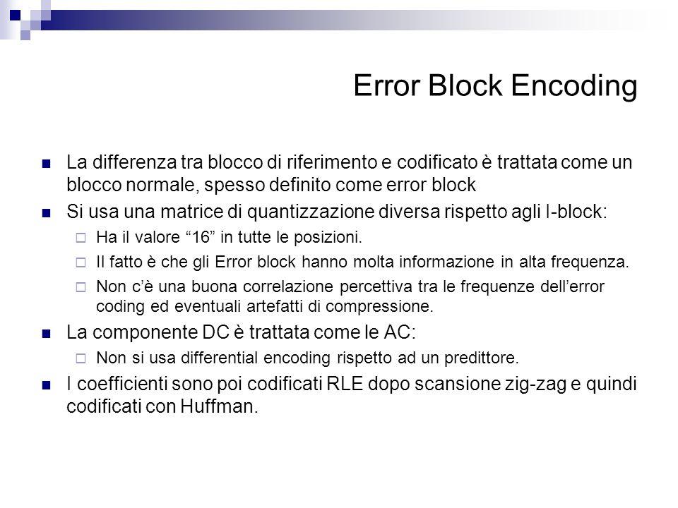 Error Block Encoding La differenza tra blocco di riferimento e codificato è trattata come un blocco normale, spesso definito come error block.