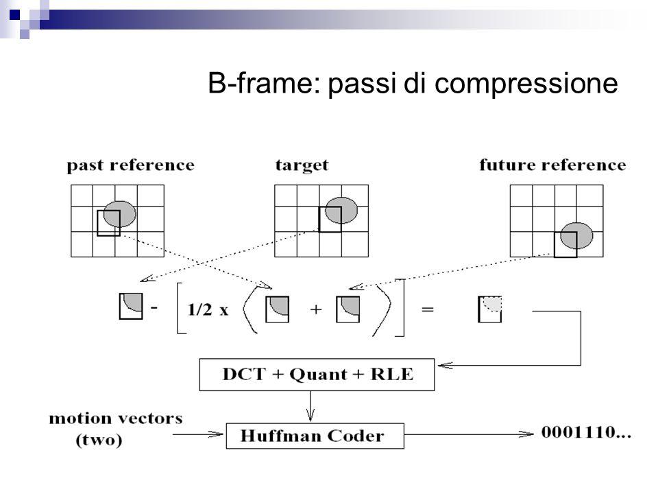 B-frame: passi di compressione