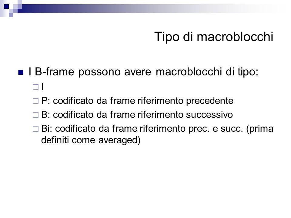Tipo di macroblocchi I B-frame possono avere macroblocchi di tipo: I