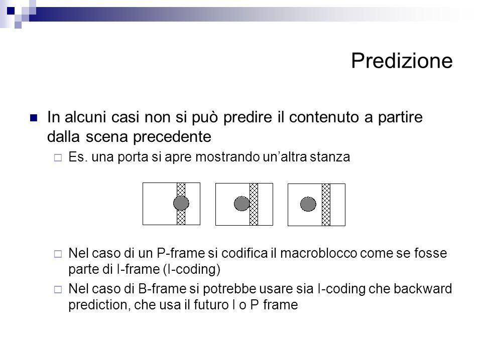 Predizione In alcuni casi non si può predire il contenuto a partire dalla scena precedente. Es. una porta si apre mostrando un'altra stanza.