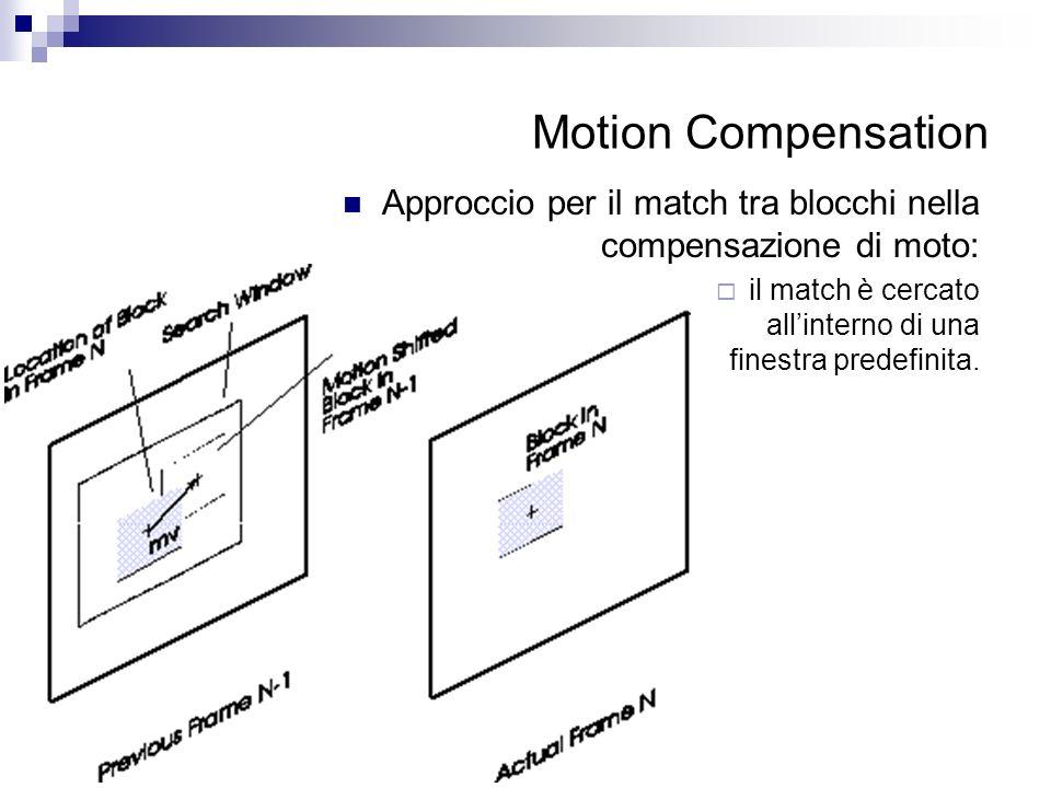 Motion Compensation Approccio per il match tra blocchi nella compensazione di moto: il match è cercato all'interno di una finestra predefinita.