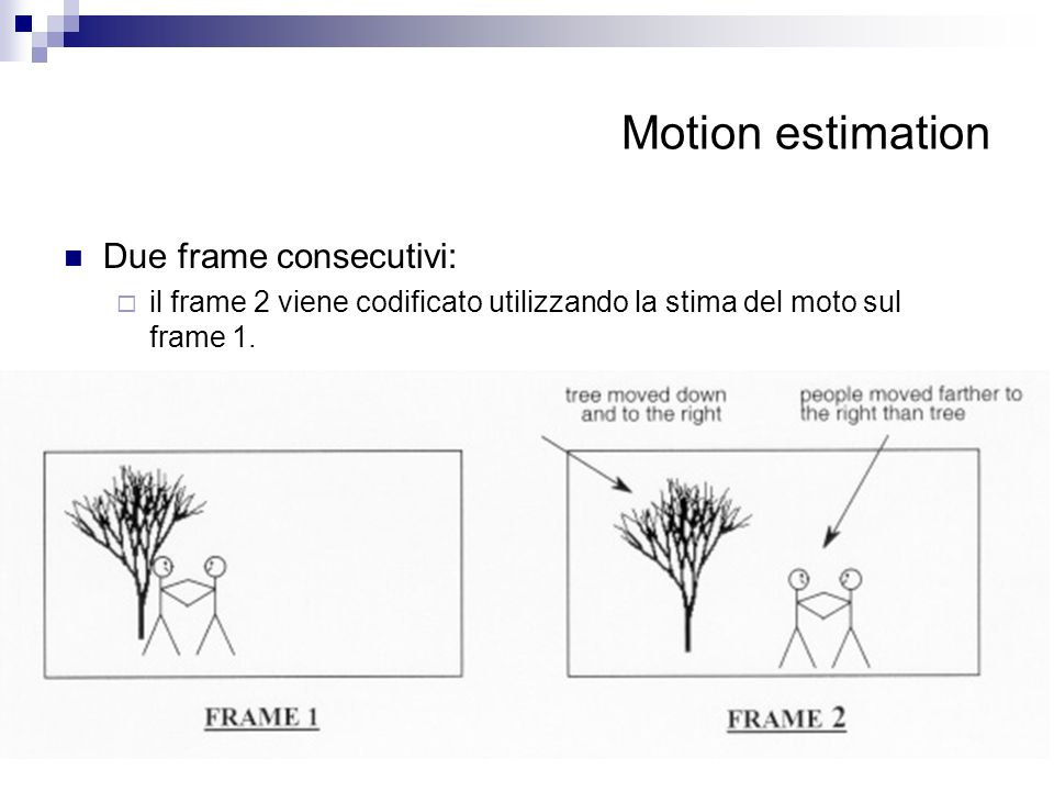 Motion estimation Due frame consecutivi: