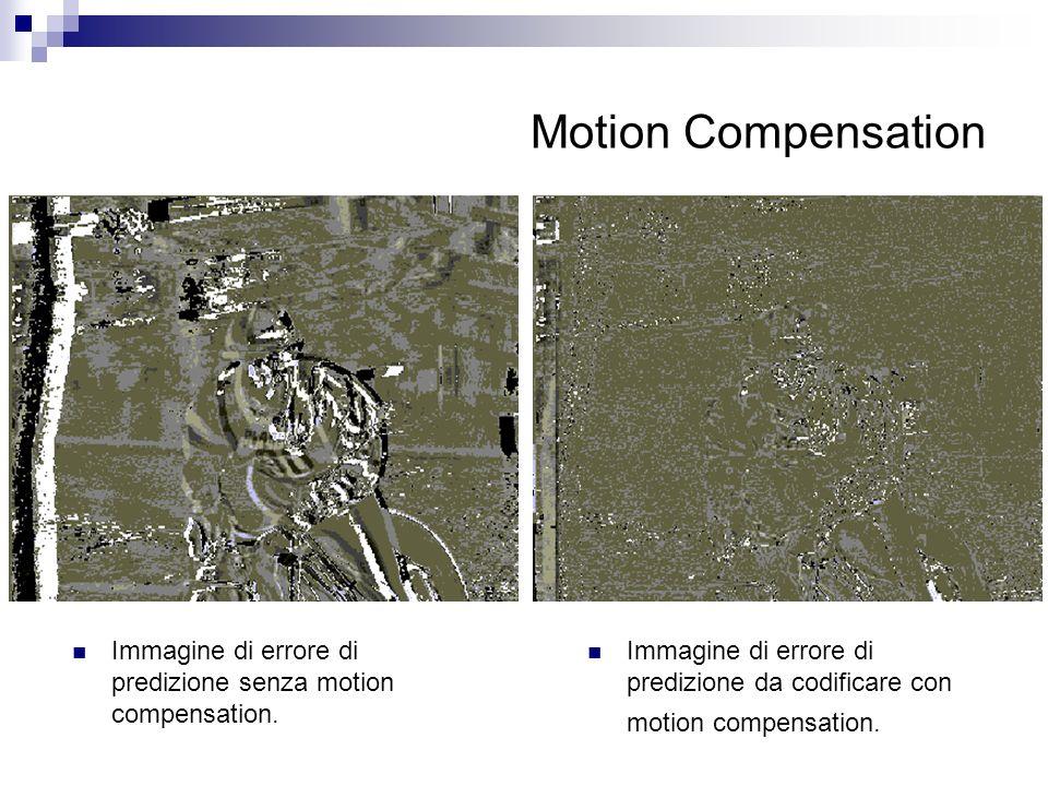 Motion Compensation Immagine di errore di predizione senza motion compensation.