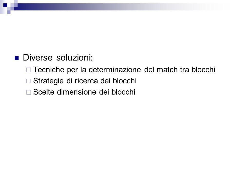 Diverse soluzioni: Tecniche per la determinazione del match tra blocchi. Strategie di ricerca dei blocchi.