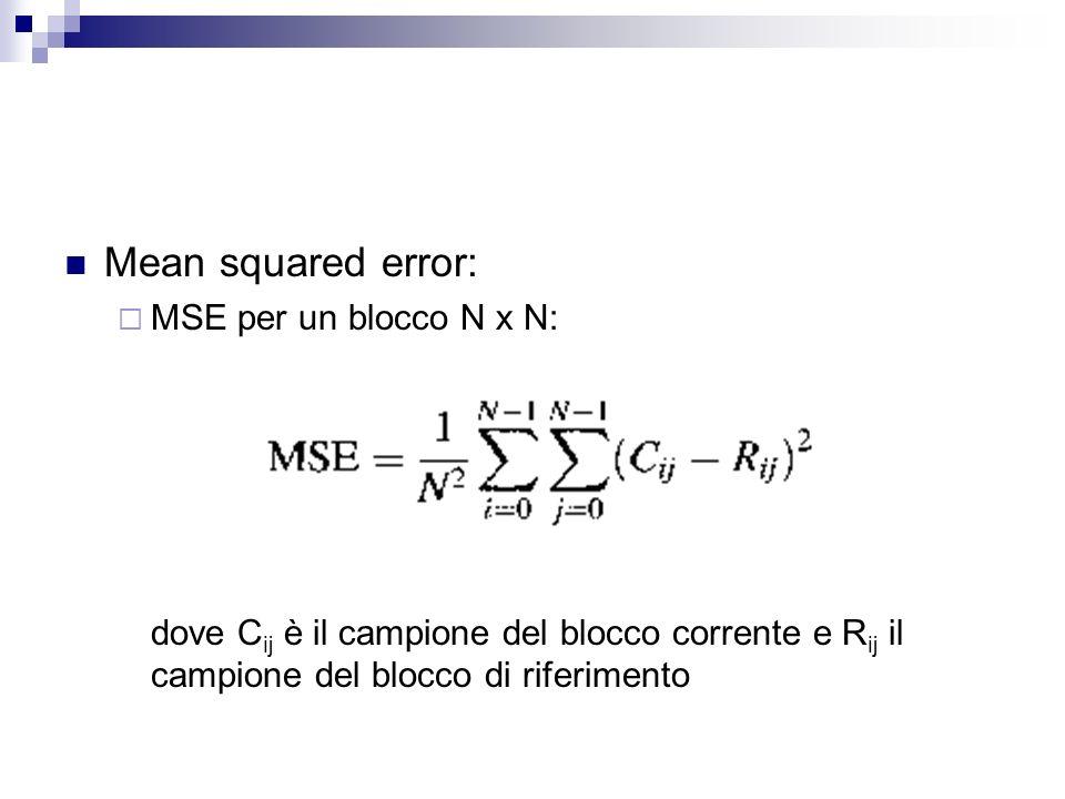Mean squared error: MSE per un blocco N x N: