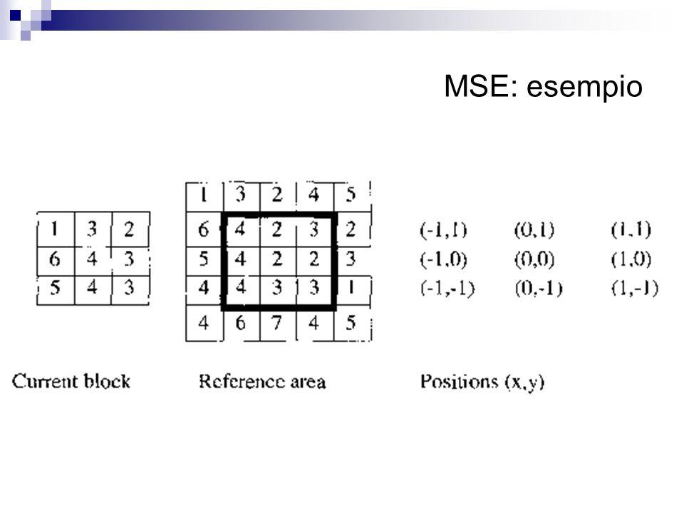 MSE: esempio