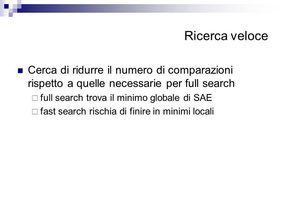 Ricerca veloce Cerca di ridurre il numero di comparazioni rispetto a quelle necessarie per full search.