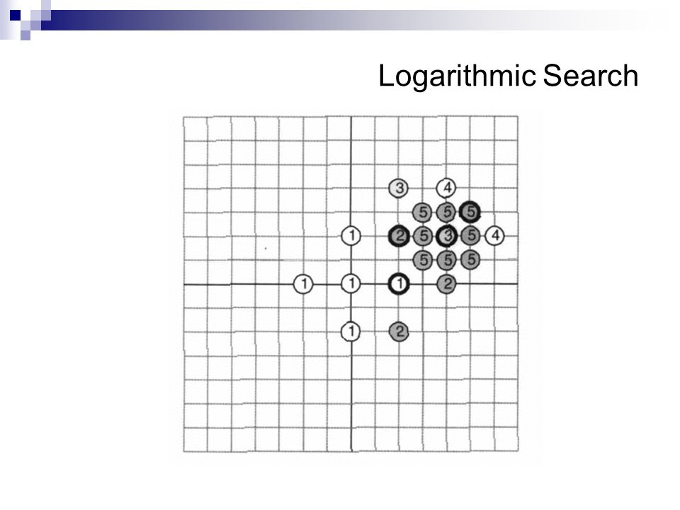 Logarithmic Search