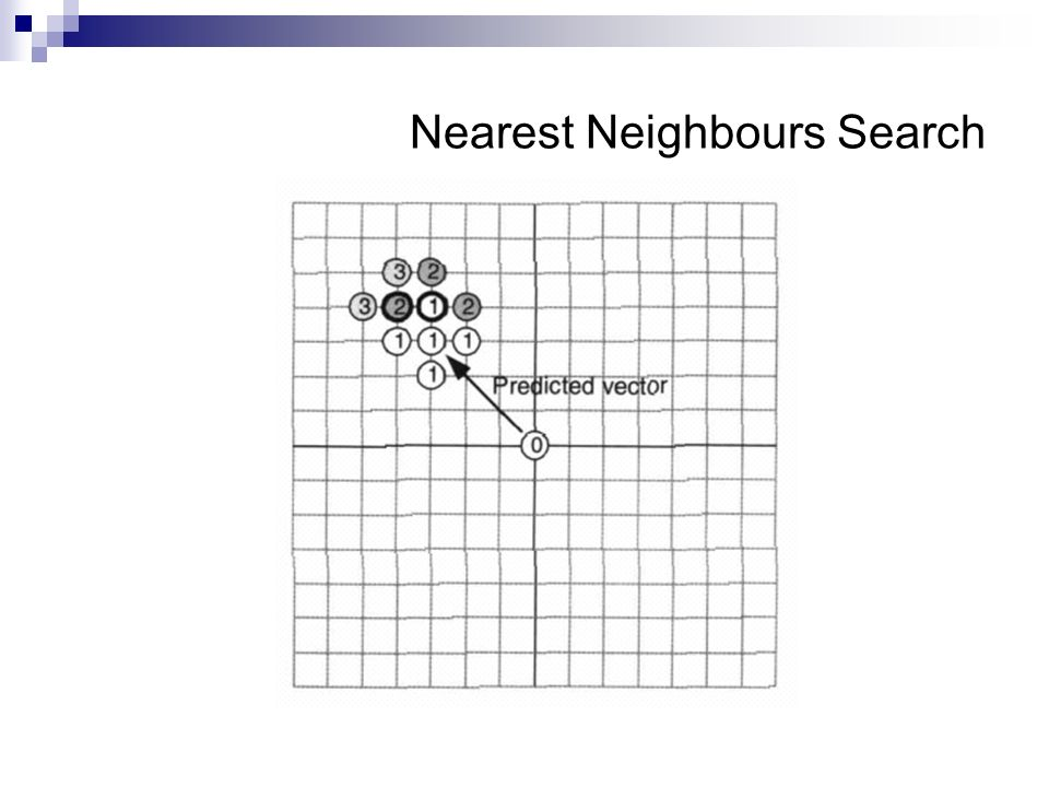 Nearest Neighbours Search