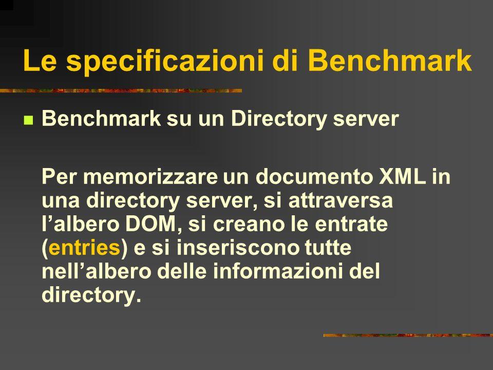 Le specificazioni di Benchmark