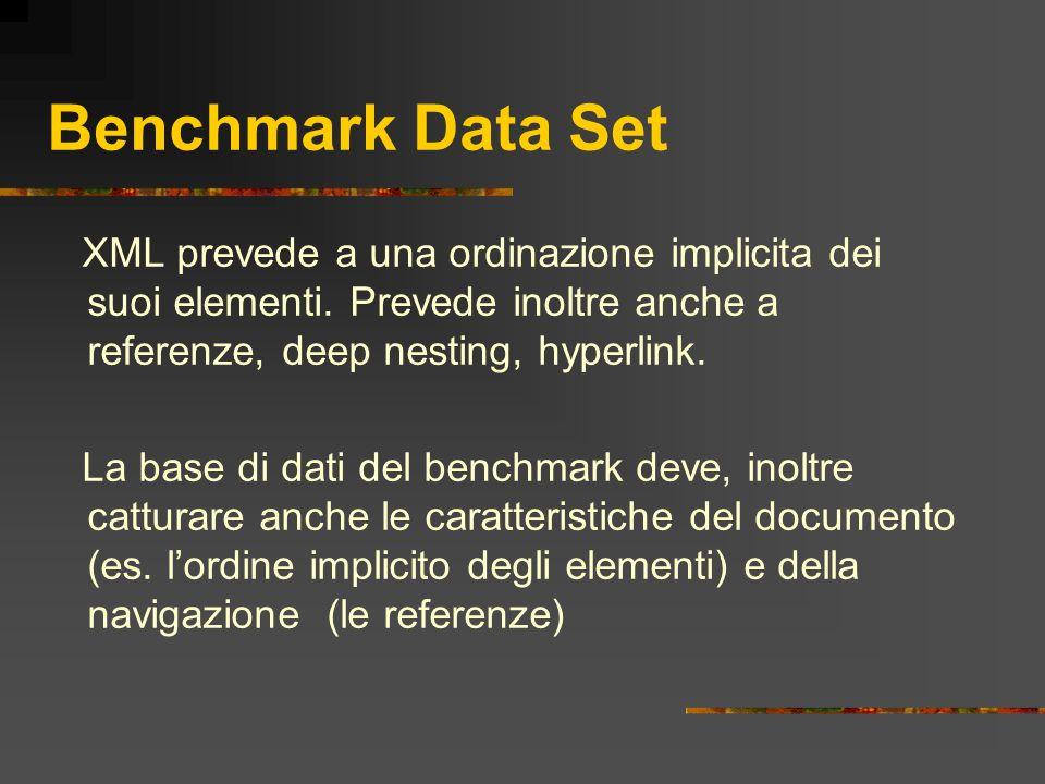Benchmark Data Set XML prevede a una ordinazione implicita dei suoi elementi. Prevede inoltre anche a referenze, deep nesting, hyperlink.