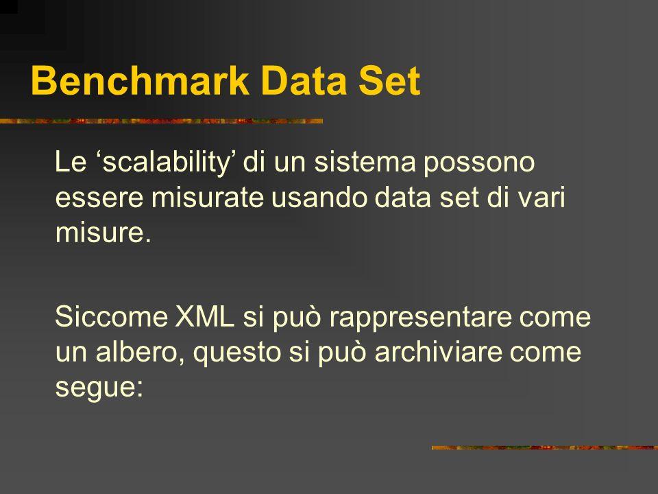 Benchmark Data Set Le 'scalability' di un sistema possono essere misurate usando data set di vari misure.