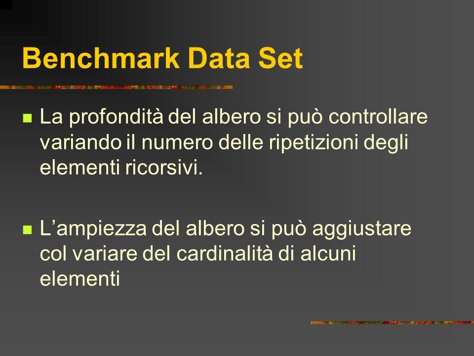 Benchmark Data Set La profondità del albero si può controllare variando il numero delle ripetizioni degli elementi ricorsivi.