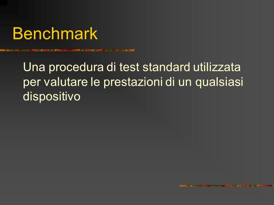 Benchmark Una procedura di test standard utilizzata per valutare le prestazioni di un qualsiasi dispositivo.