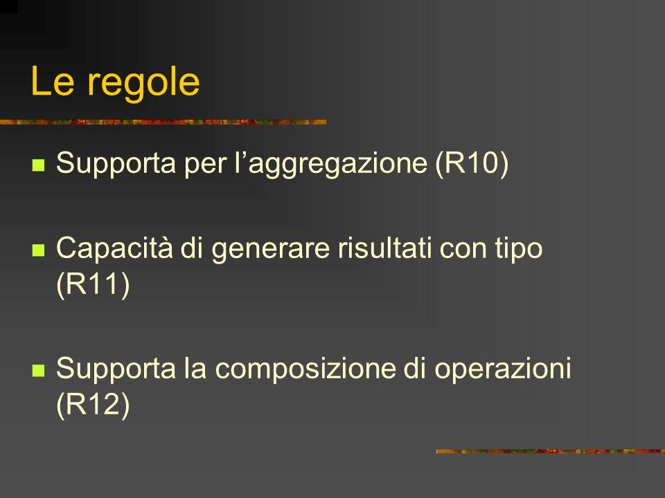 Le regole Supporta per l'aggregazione (R10)