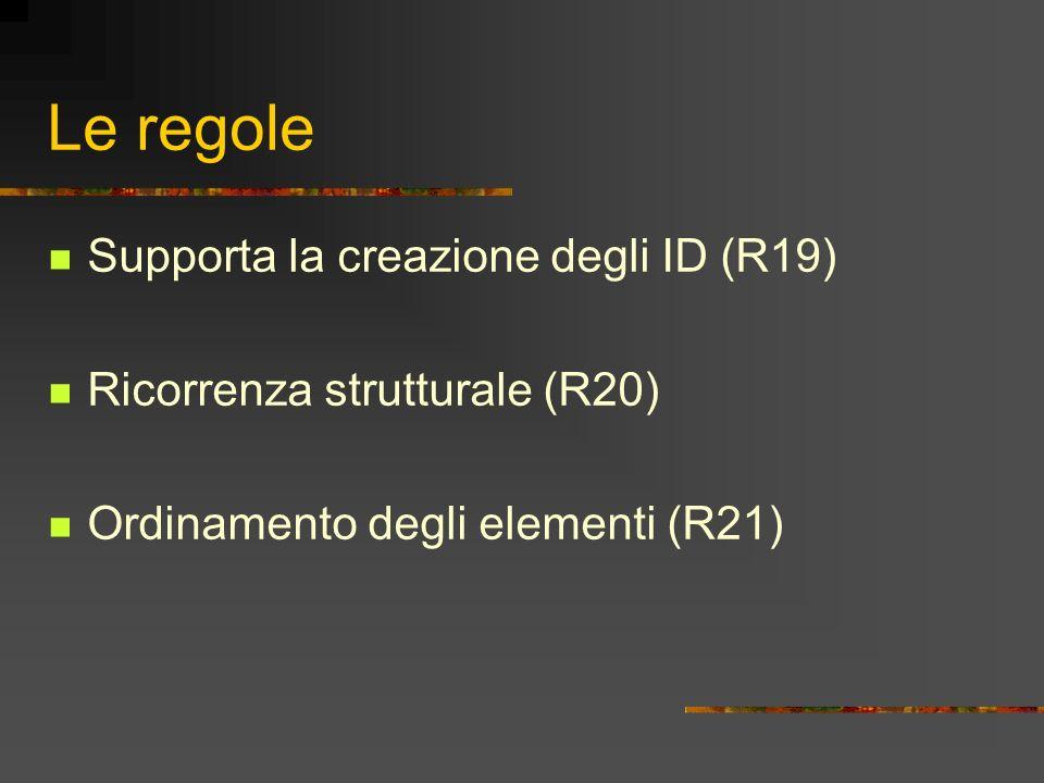 Le regole Supporta la creazione degli ID (R19)