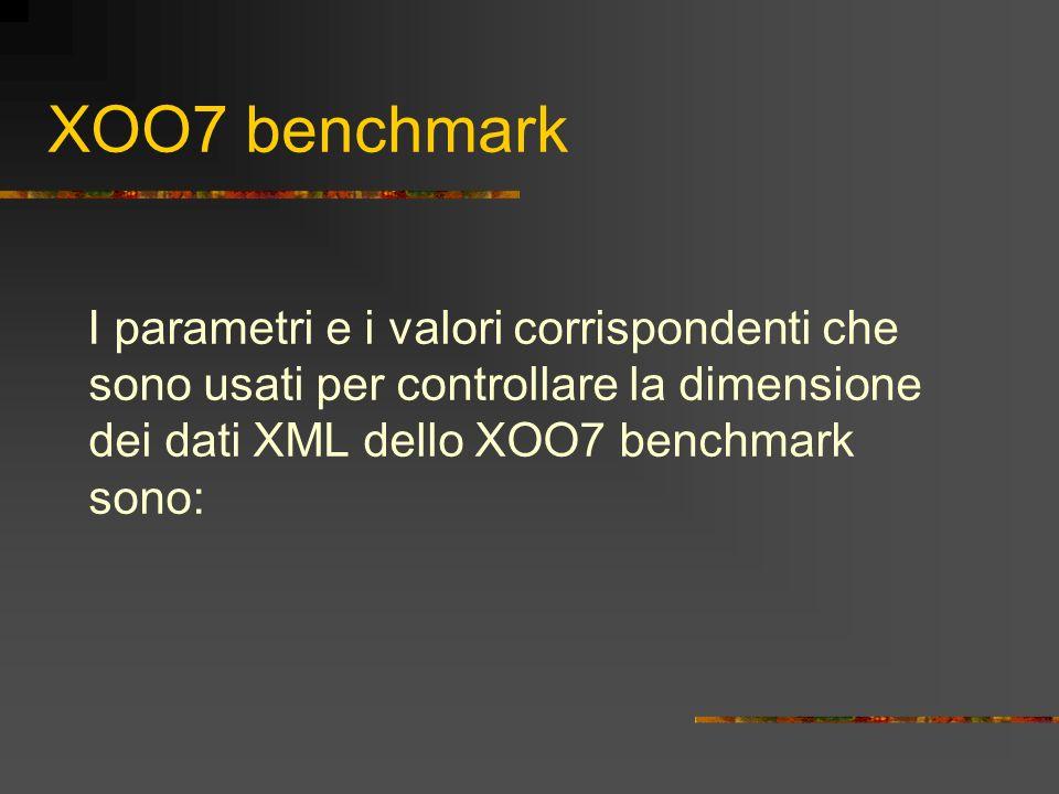 XOO7 benchmark I parametri e i valori corrispondenti che sono usati per controllare la dimensione dei dati XML dello XOO7 benchmark sono: